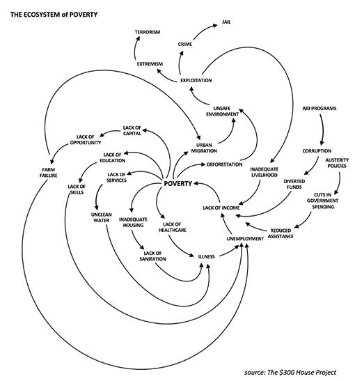 ecosystempoverty_sm.jpg